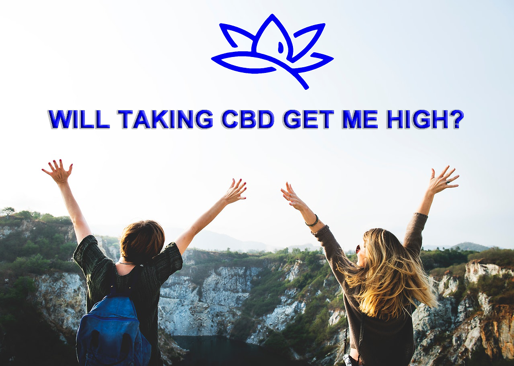 In no way does CBD negatively alter your mind or mental processes in a psychoactive way.