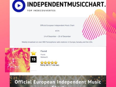 MELISSA B. #15 ON THE OFFICIAL EUROPEAN INDEPENDENT MUSIC CHART!