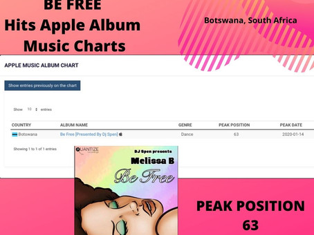MELISSA B. #63 ON THE APPLE ALBUM MUSIC CHART IN BOTSWANA, SOUTH AFRICA!