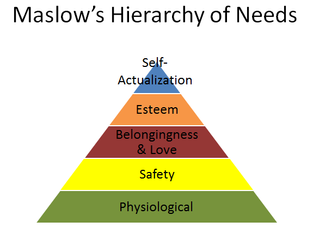Maslow's Hierarchy of Needs Explains Teens' Obsession with Social Media