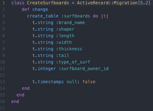 Surfboard attributes in my SQLite database table.