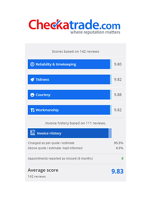 checkatrade scorecard S & J Callaghan & Co Brighton