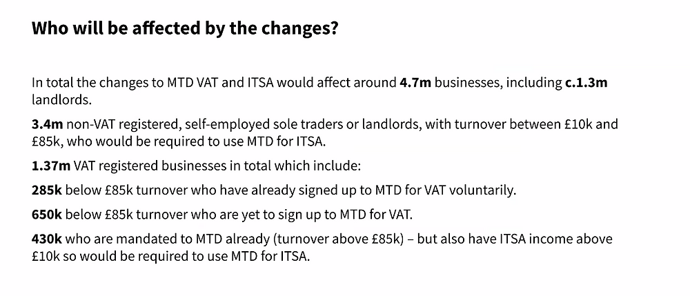 The quantity of people affected by MTD