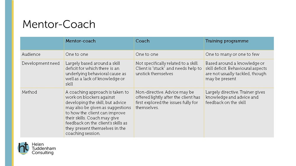 differences between coach, mentor-coach and training programme