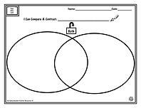 EI Blank Venn DiagramPNG.png