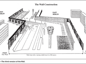 The Influence of Change on the Well-Being of a Population: The Berlin Wall