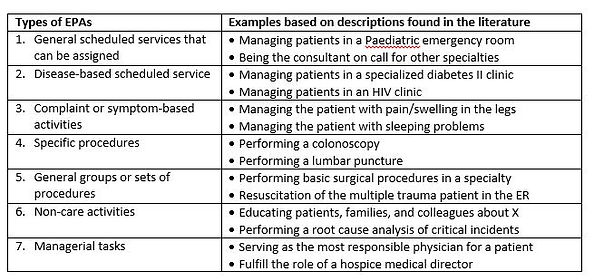 Types of EPA.JPG