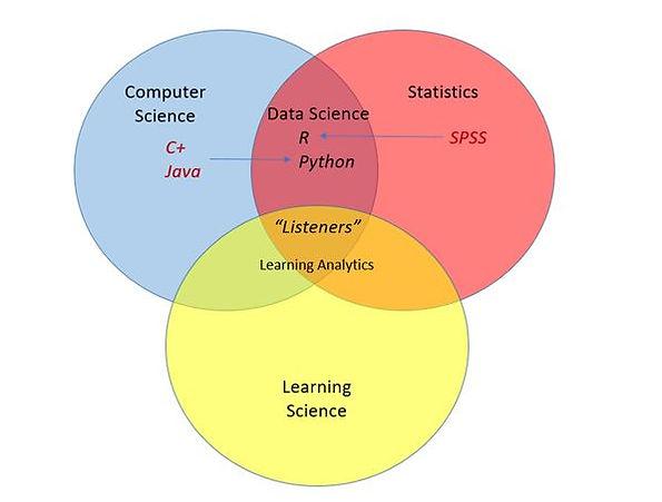 Popular Programs in Data Science.JPG