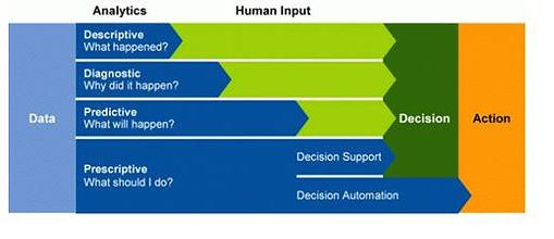 Analytics  Human Input.JPG