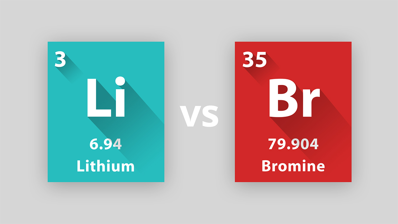 Israel Chemicals Bromine