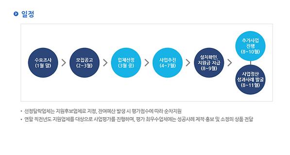 한국수산무역협회2.PNG