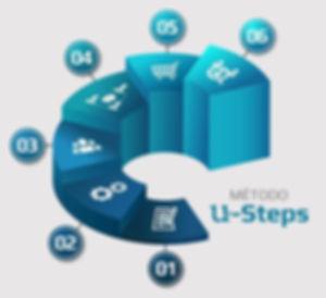 U-Steps.jpg
