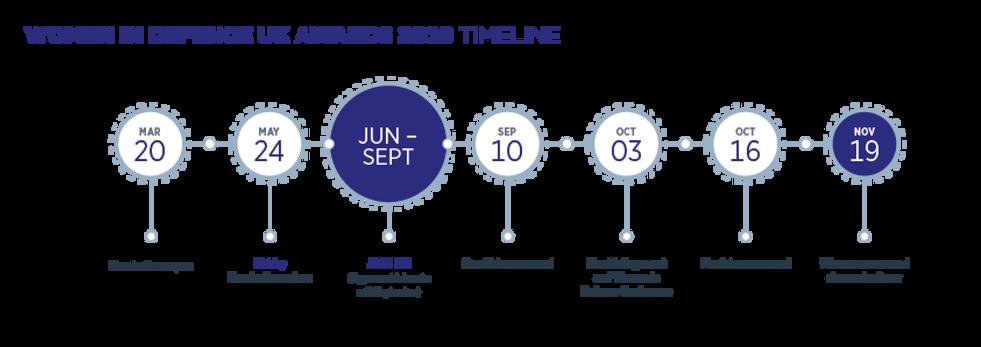 2-2-111344 WiD Timeline 2019 Final-01.pn