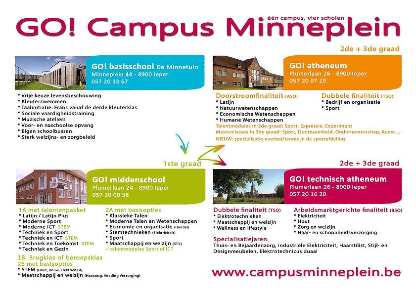 WEBSITE Uitleg campus 2021-2022.jpg
