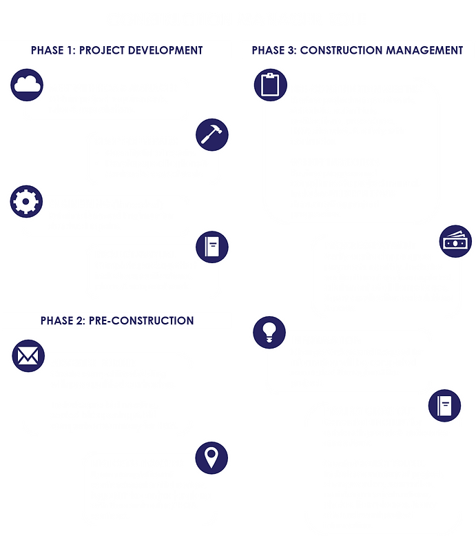 White Flow Chart_website.png