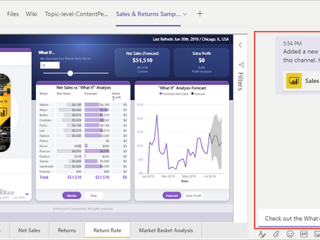 Power BI – data visualization in Microsoft Teams