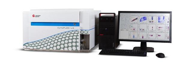 flow-cytometry-cytoflex-lx-with-cytexper