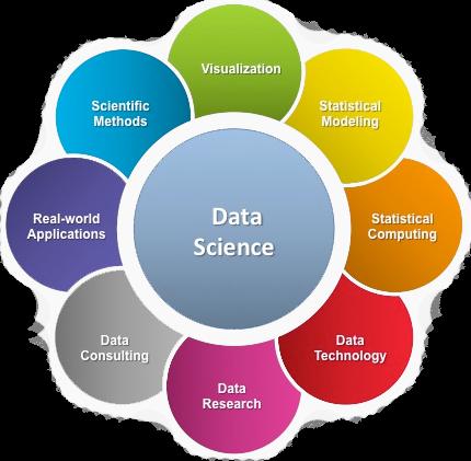 Data Science Consultancy