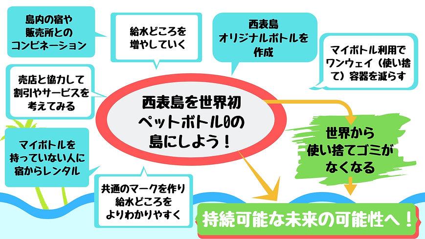 図解.jpg
