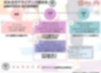 withYOGAacademy 概要20180108 基礎&プロのみ_ページ_1