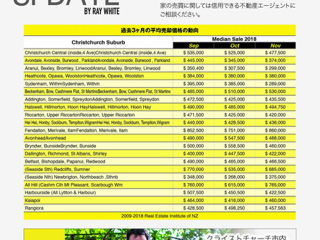 2019年秋号「ひろがり」日本人会ニュースレター投稿記事