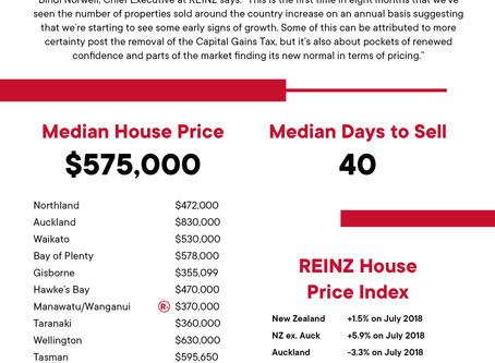 2019年7月REINZ 住宅統計レポート