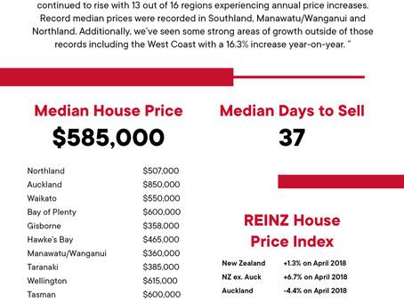2019年 4月 REINZ 住宅統計レポート