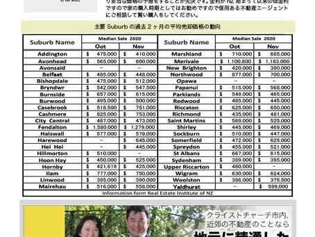日本人会ニュースレター2021夏号