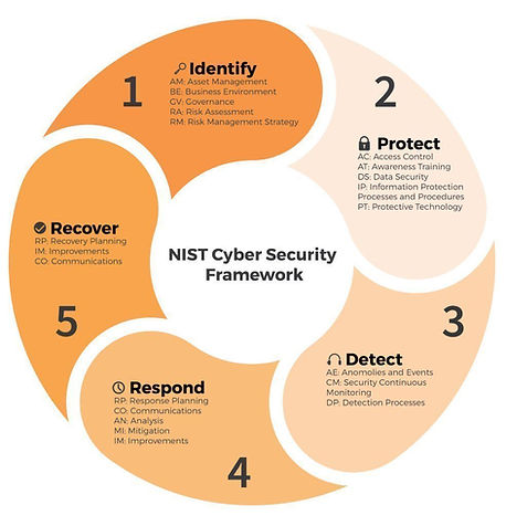 Nist_framework.jpg