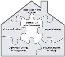 home control.jpg
