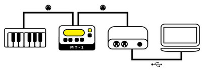 connecting-mt-1-to-pc.jpg