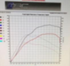 Power gains, remap, mrc tuning, torque, power