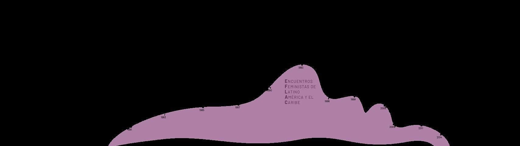 WEB_MYSU_Fondo_violeta_con años_2-01.png