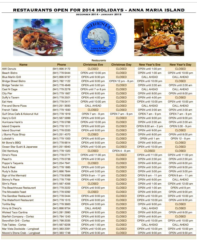 Anna Maria Island Restaurants open for Holidays 2014