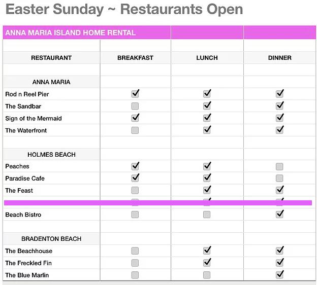 Anna Maria Island Restaurants Open on Easter Sunday 2017