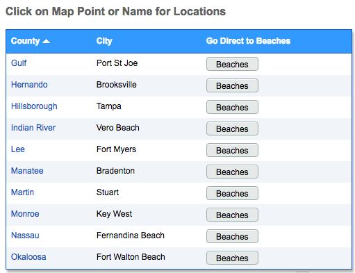 Florida Health Government Beach Report