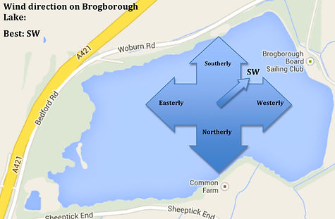 map of lake near bedford milton keynes with wind direction SW NE SE NW N E W S