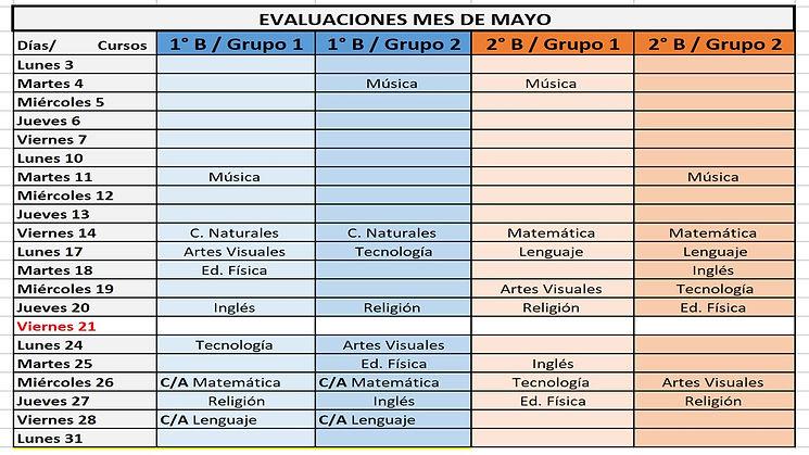 evaluacion_mayo_ciclo1.jpg