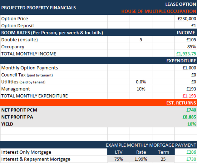 HKI3050_Projected_Property_Calc.png