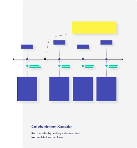 marketing-automation-ecommerce@2x (1).jp