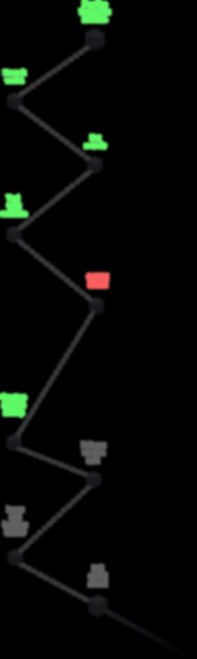 helumium-roadmap@2x.png