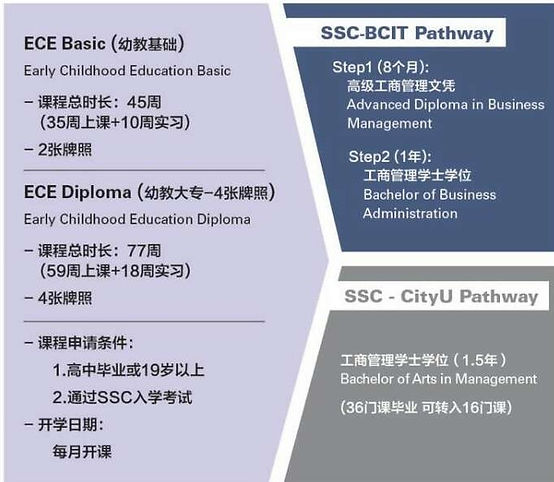 SSC + CITYU program (cropped).jpg