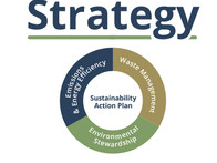 Environmental Strategy & Sustainable Action Plans