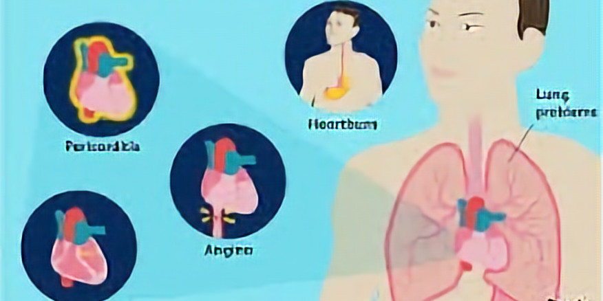 What are the symptoms of acute myocardial infarction?