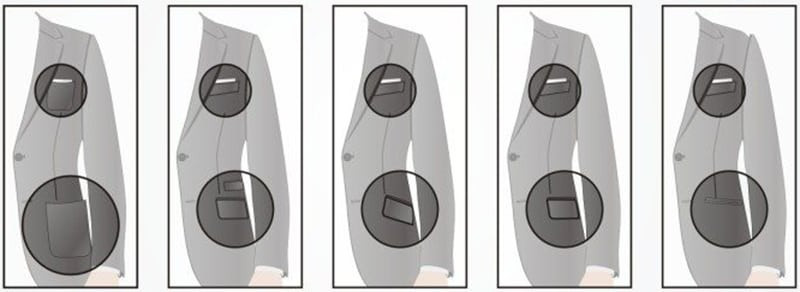 Different types of suit pockets