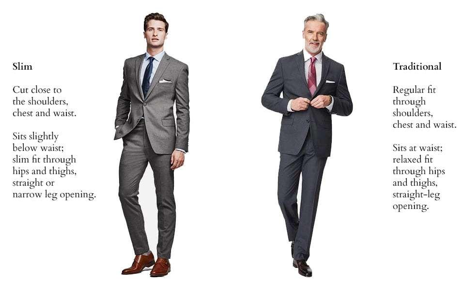 Slim fit vs traditional fit suit comparison