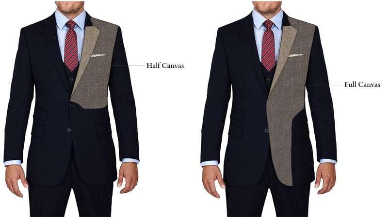 Half canvas vs full canvas suit