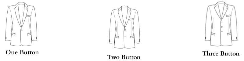 Suit buttons infographic