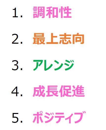 松田のストレングスファインダーTOP5