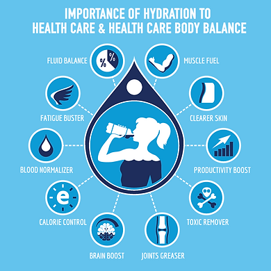 IMPORTANCE OF HYDRATION.png